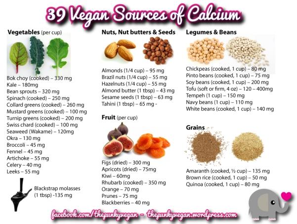 calcium1
